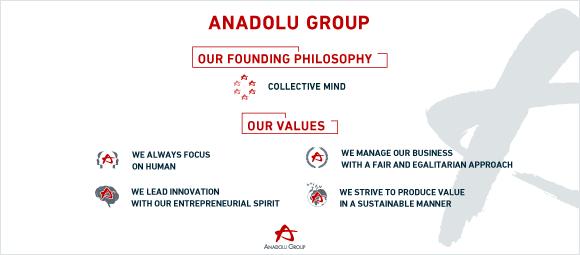 Anadolu Group Values